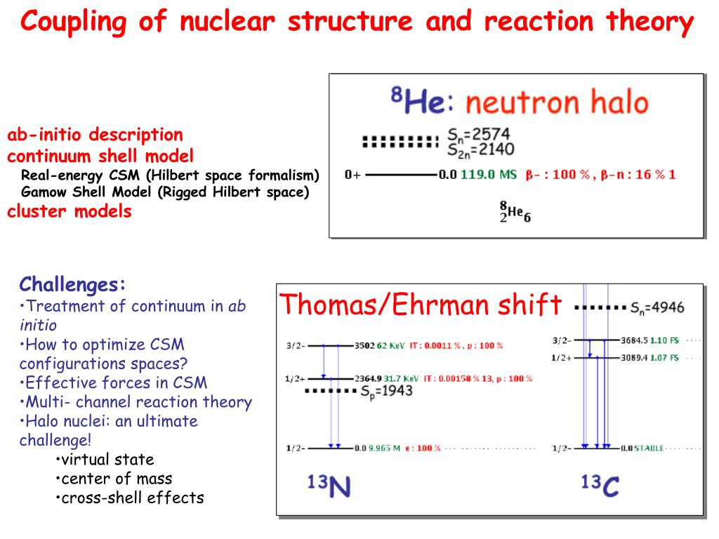 Coupling of nuclear structure and reaction theory