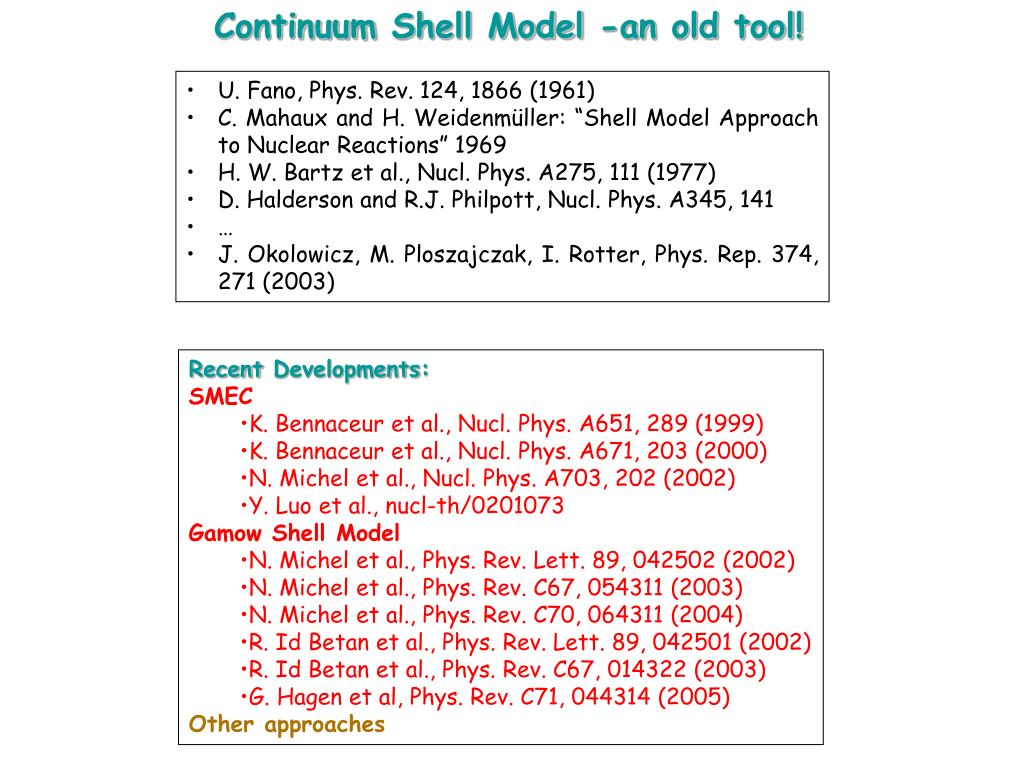 Continuum Shell Model -an old tool!