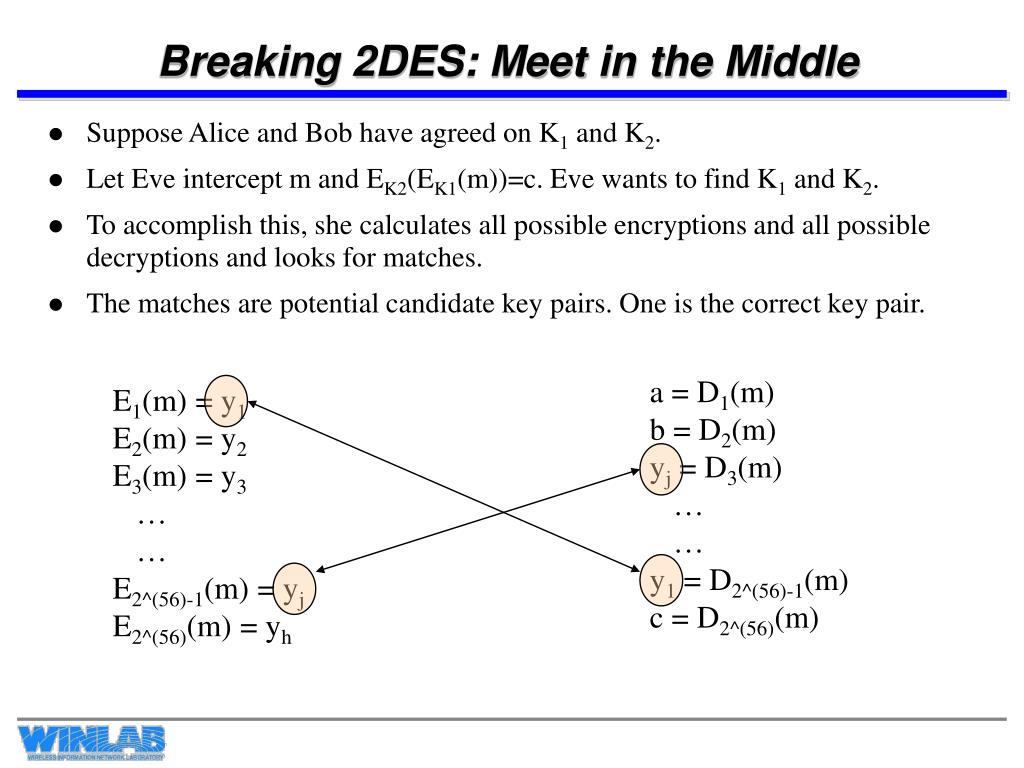 Breaking 2DES: Meet in the Middle