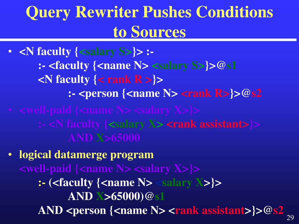 Query Rewriter Pushes