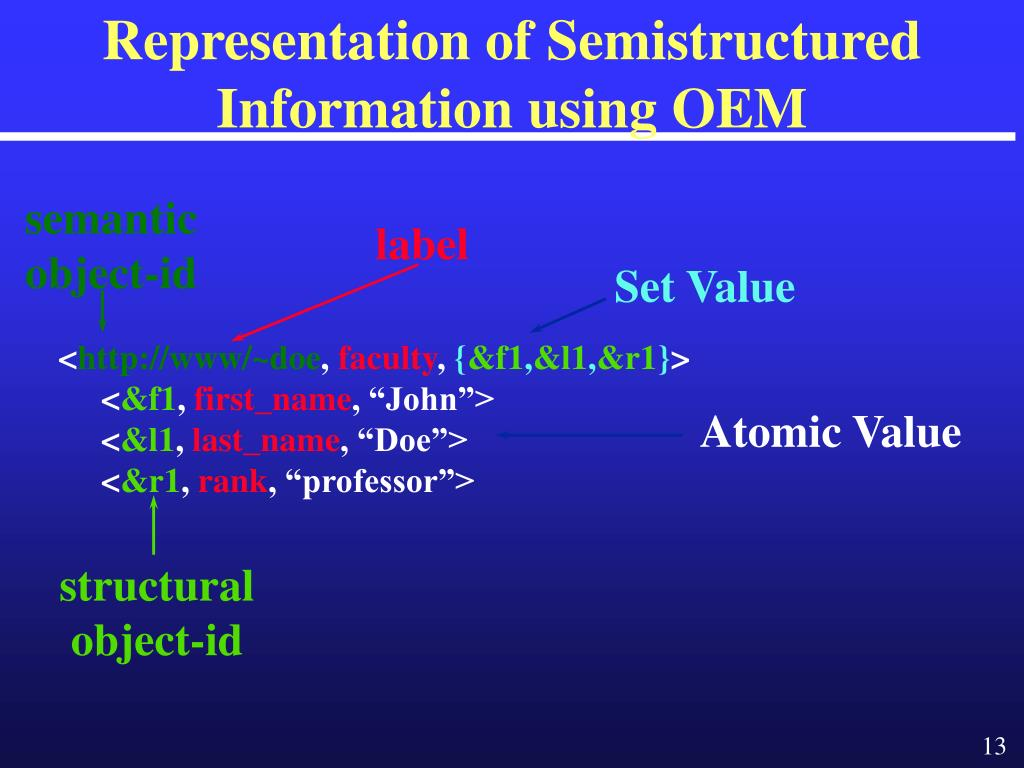 Representation of Semistructured Information using OEM