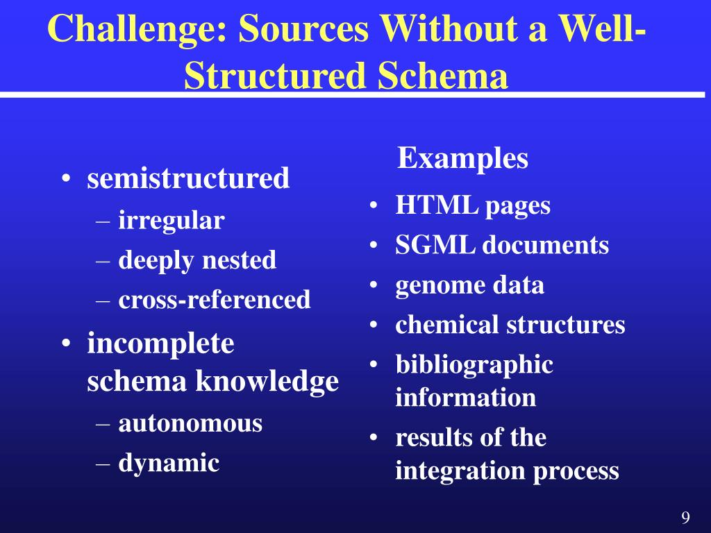 Challenge: Sources Without a Well-Structured Schema