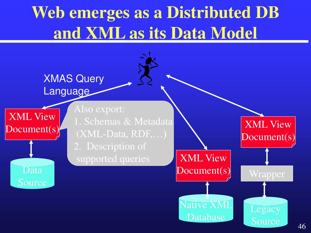Web emerges as a Distributed DB and XML as its Data Model