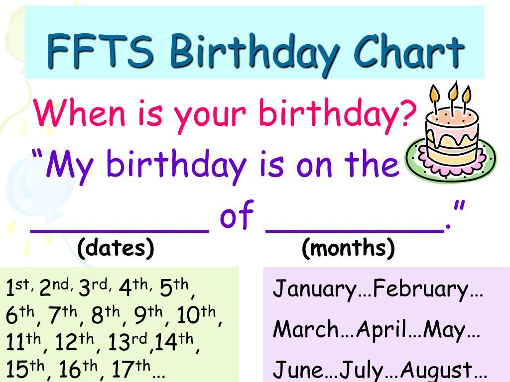 FFTS Birthday Chart