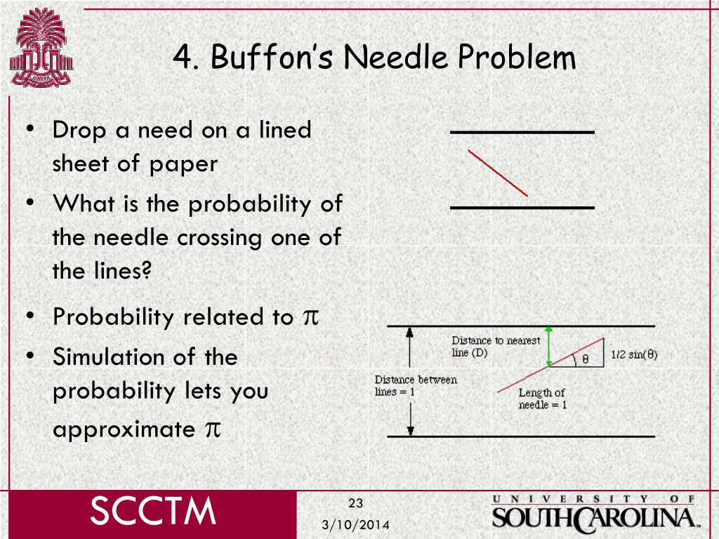 4. Buffon's Needle Problem