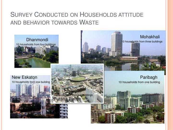 Survey Conducted on Households attitude and behavior towards Waste