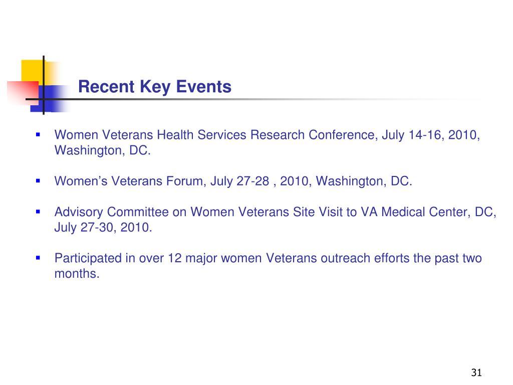 Recent Key Events