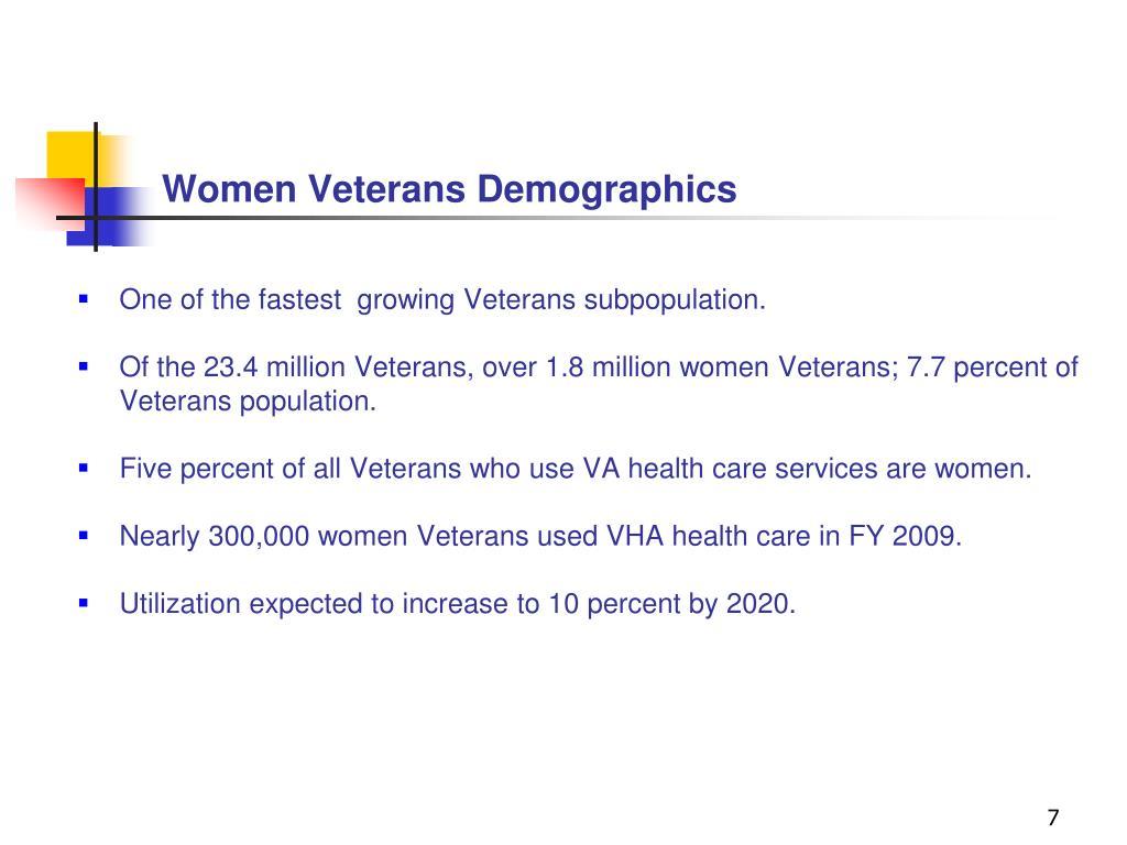 Women Veterans Demographics