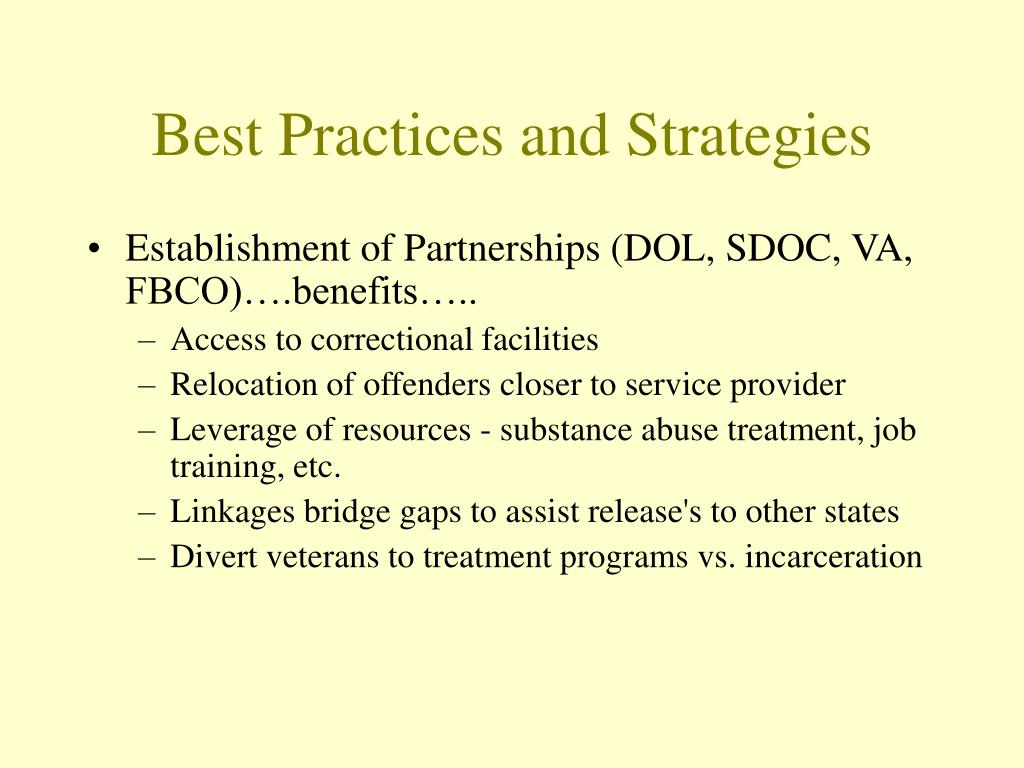 Best Practices and Strategies