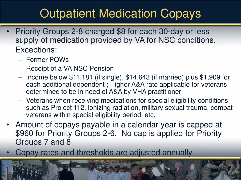 Outpatient Medication Copays