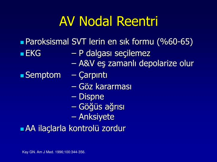 AV Nodal Reentr