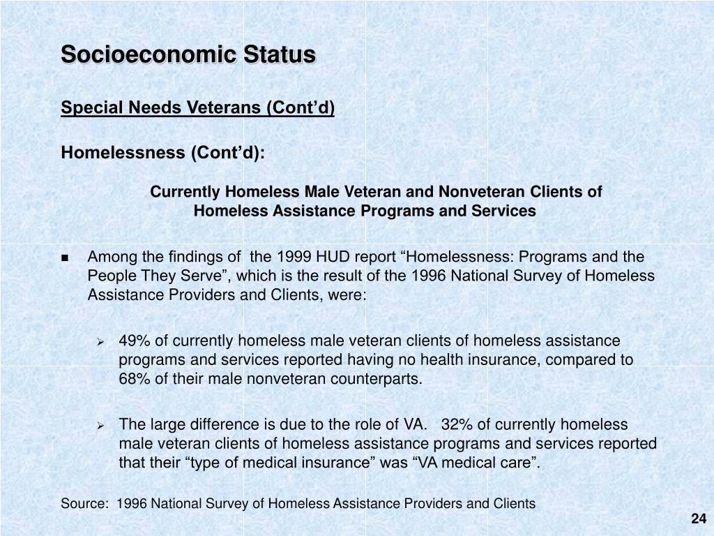 Socioeconomic Status
