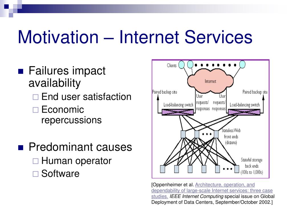 Motivation – Internet Services