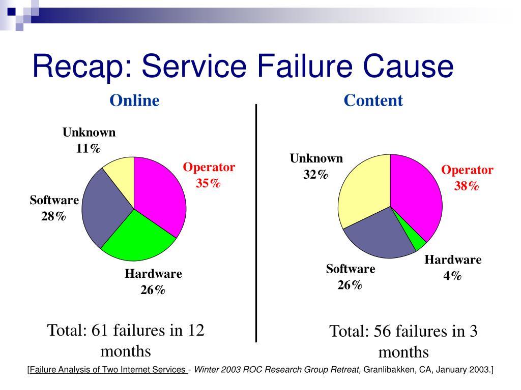 Recap: Service Failure Cause