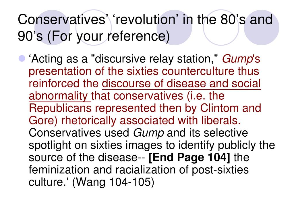 Conservatives' 'revolution' in the 80's and 90's (For your reference)