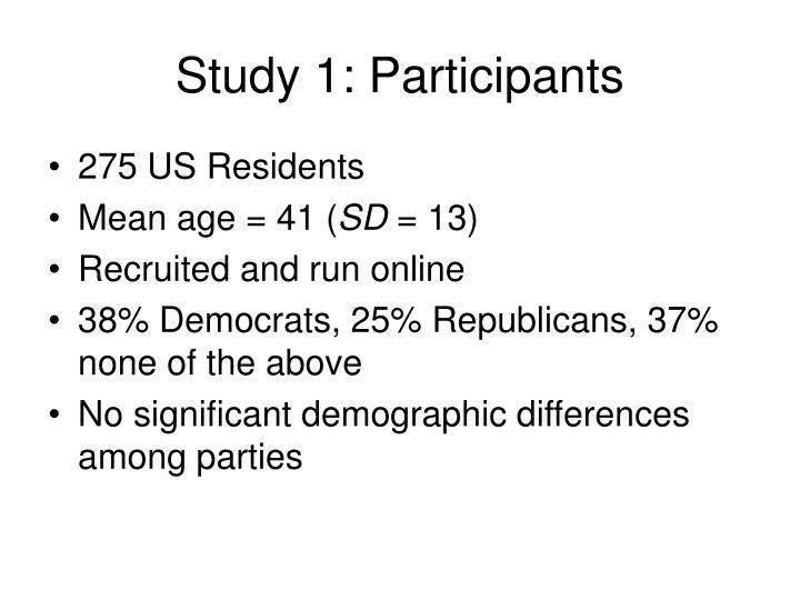 Study 1: Participants