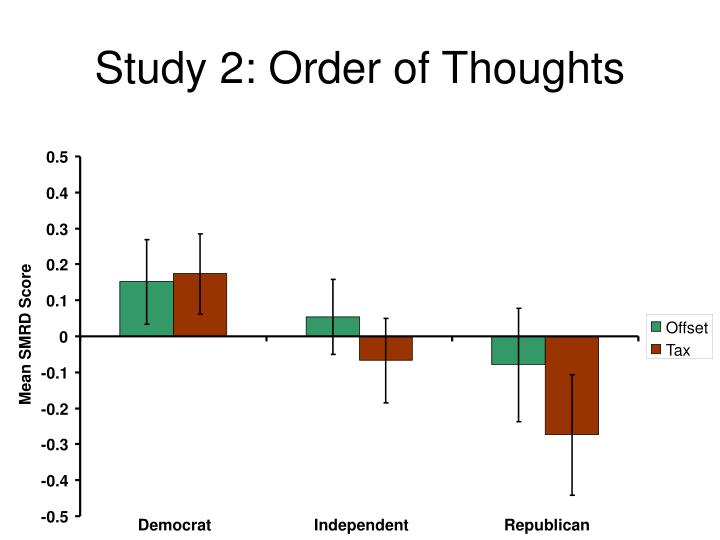 Study 2: Order of Thoughts