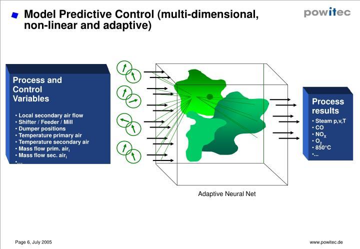 Model Predictive Control (multi-dimensional,