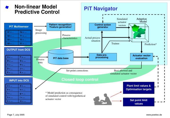 PiT Multisensor