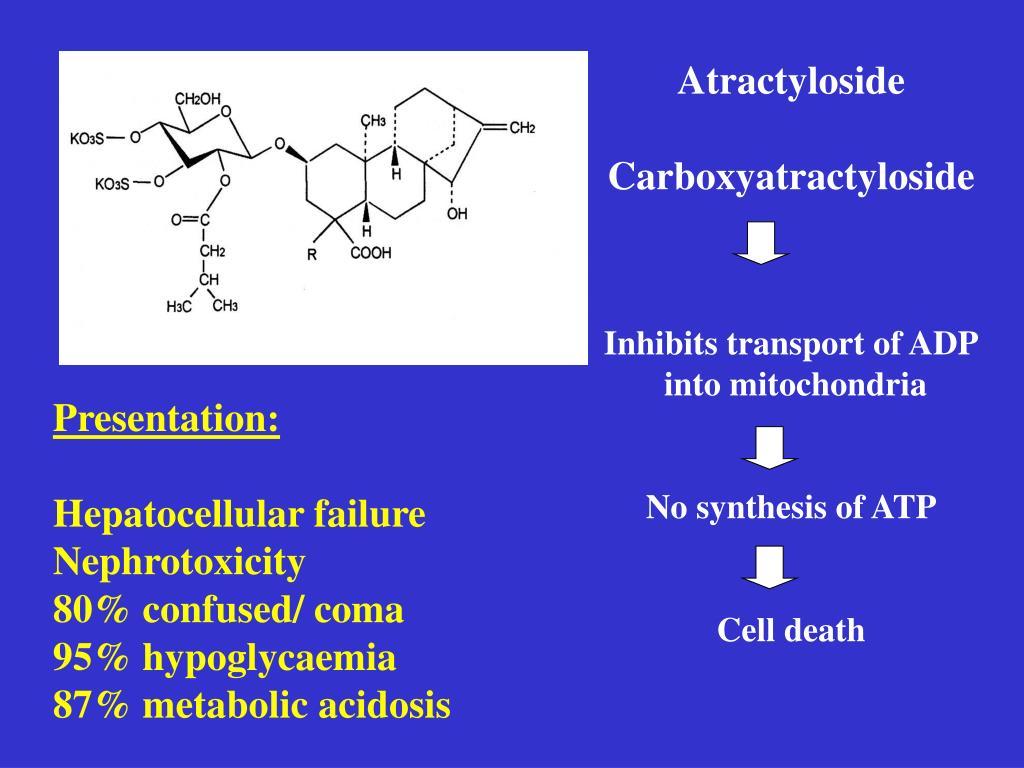 Atractyloside