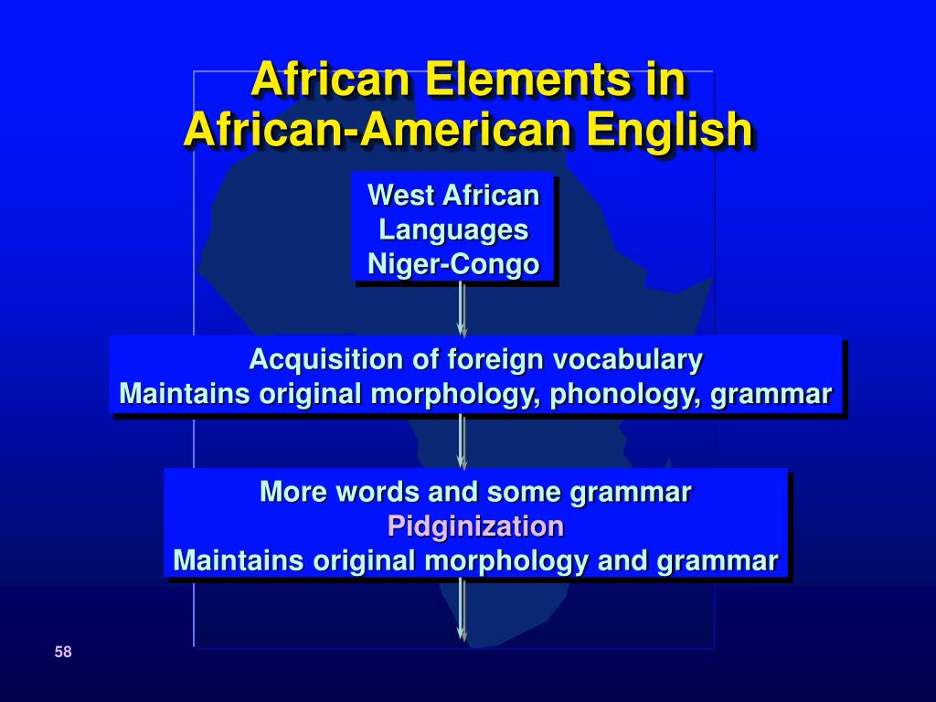 African Elements in