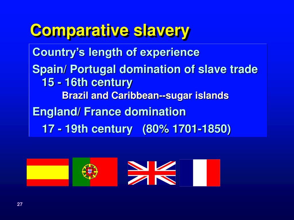 Comparative slavery