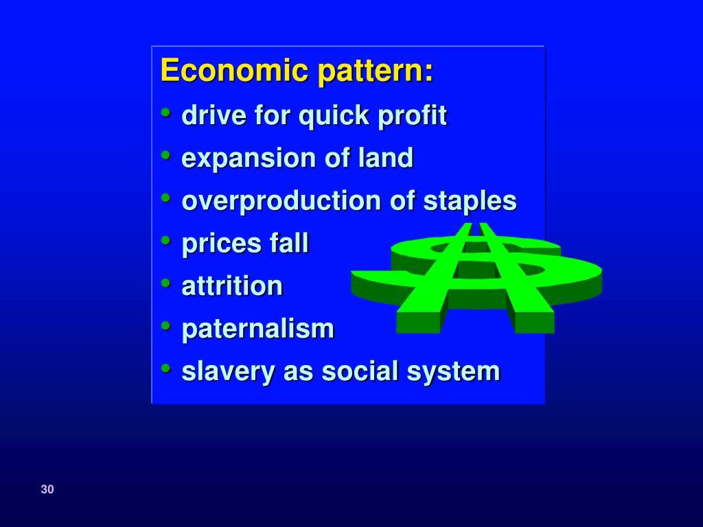 Economic pattern: