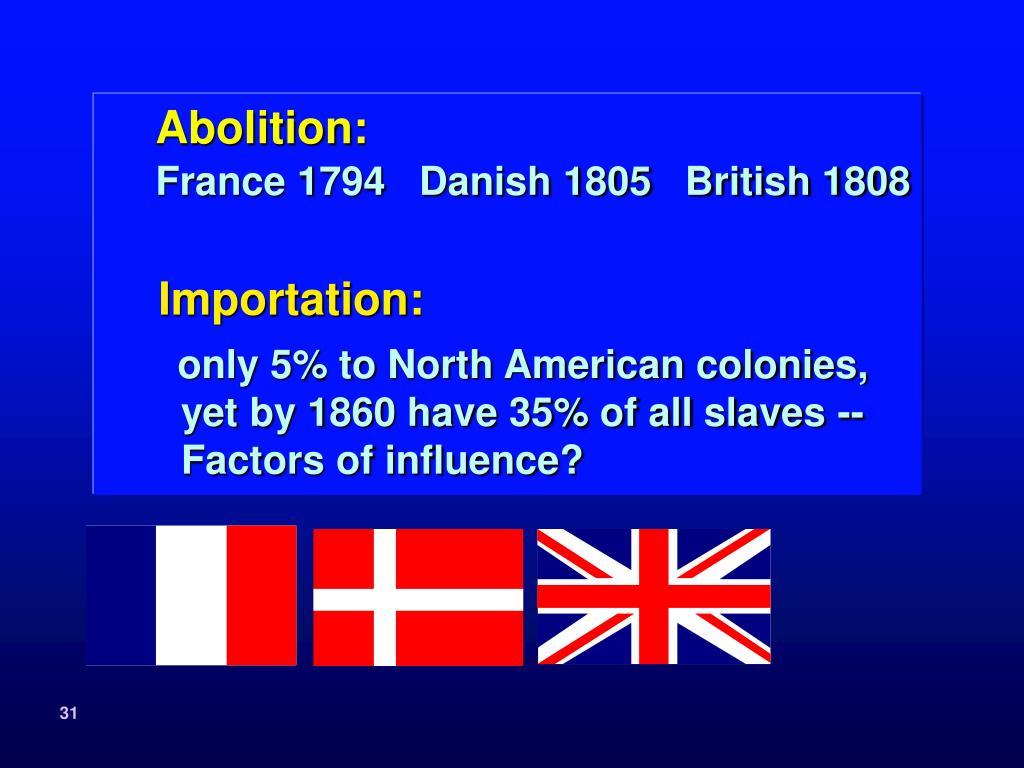 Abolition: