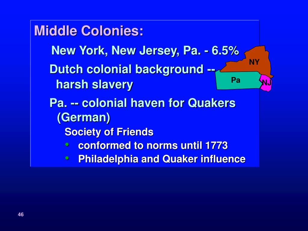 Middle Colonies: