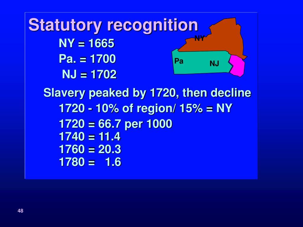 Statutory recognition