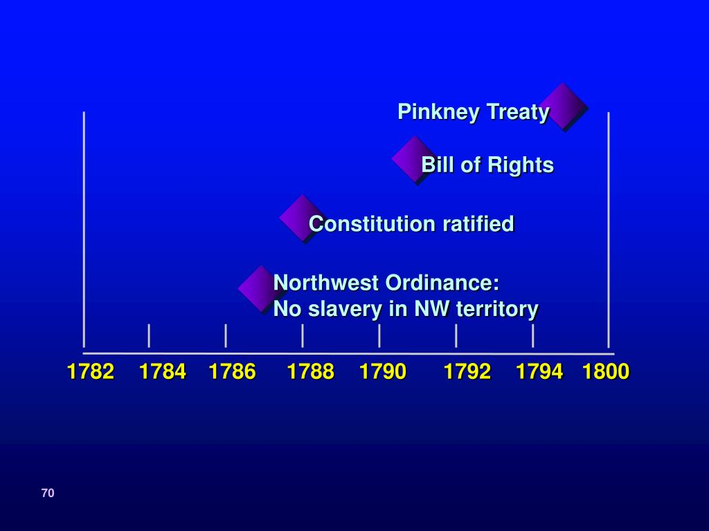 Pinkney Treaty