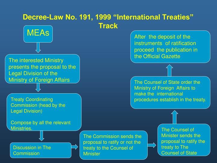 "Decree-Law No. 191, 1999 ""International Treaties"""