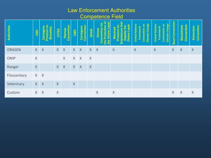 Law Enforcement Authorities