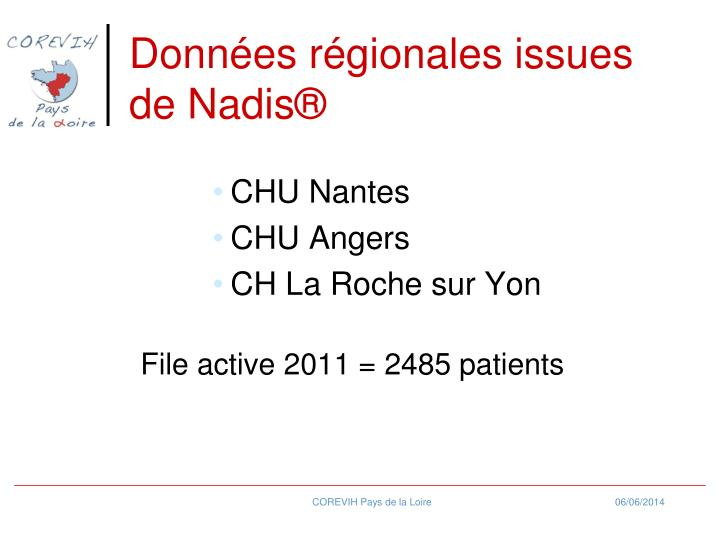 Donnes rgionales issues de Nadis