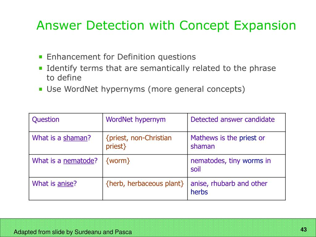 Answer Detection with Concept Expansion
