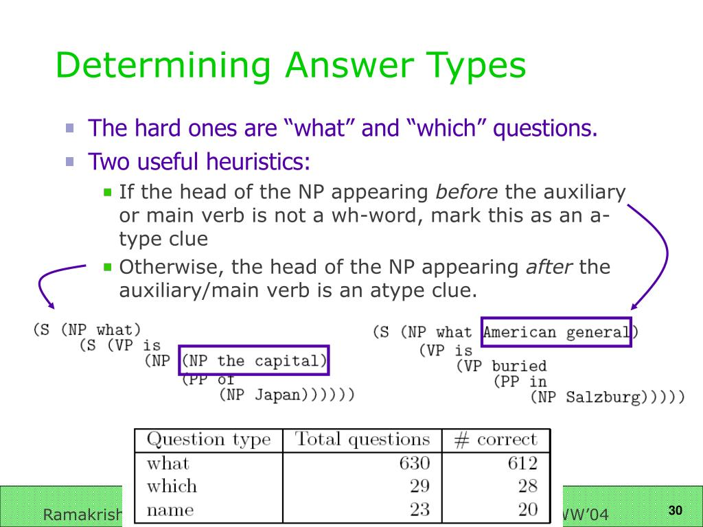 Determining Answer Types