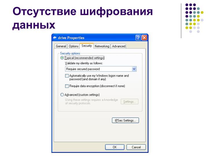 Отсутствие шифрования данных