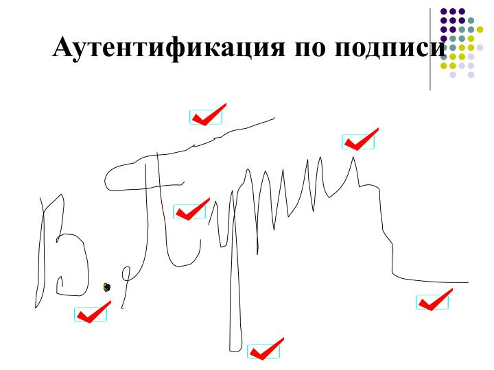 Аутентификация по подписи