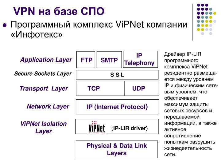 VPN на базе СПО