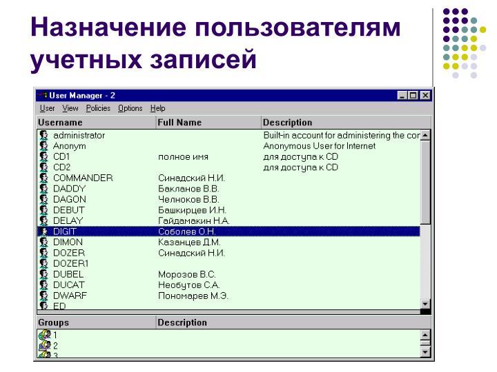 Назначение пользователям учетных записей