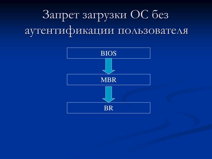 Запрет загрузки ОС без аутентификации пользователя