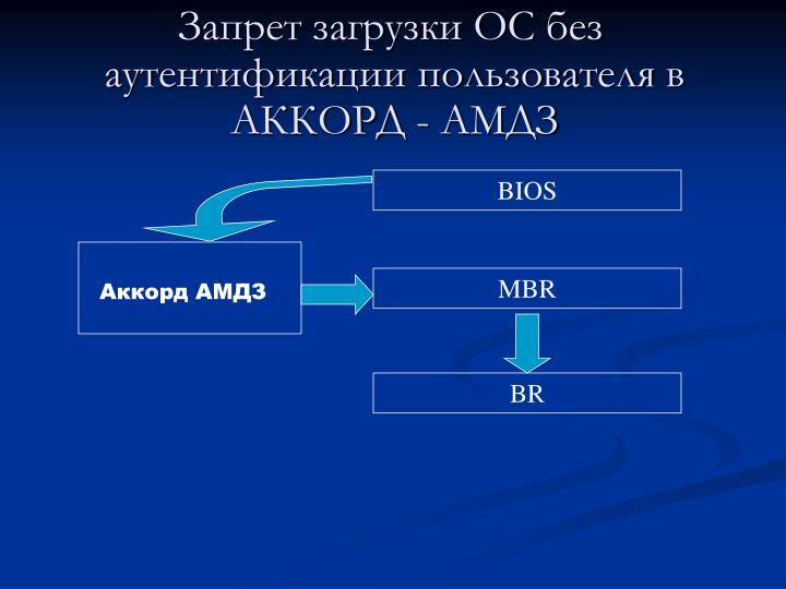 Аккорд АМДЗ