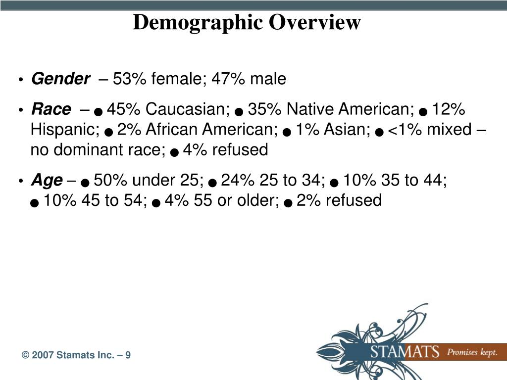 Demographic Overview
