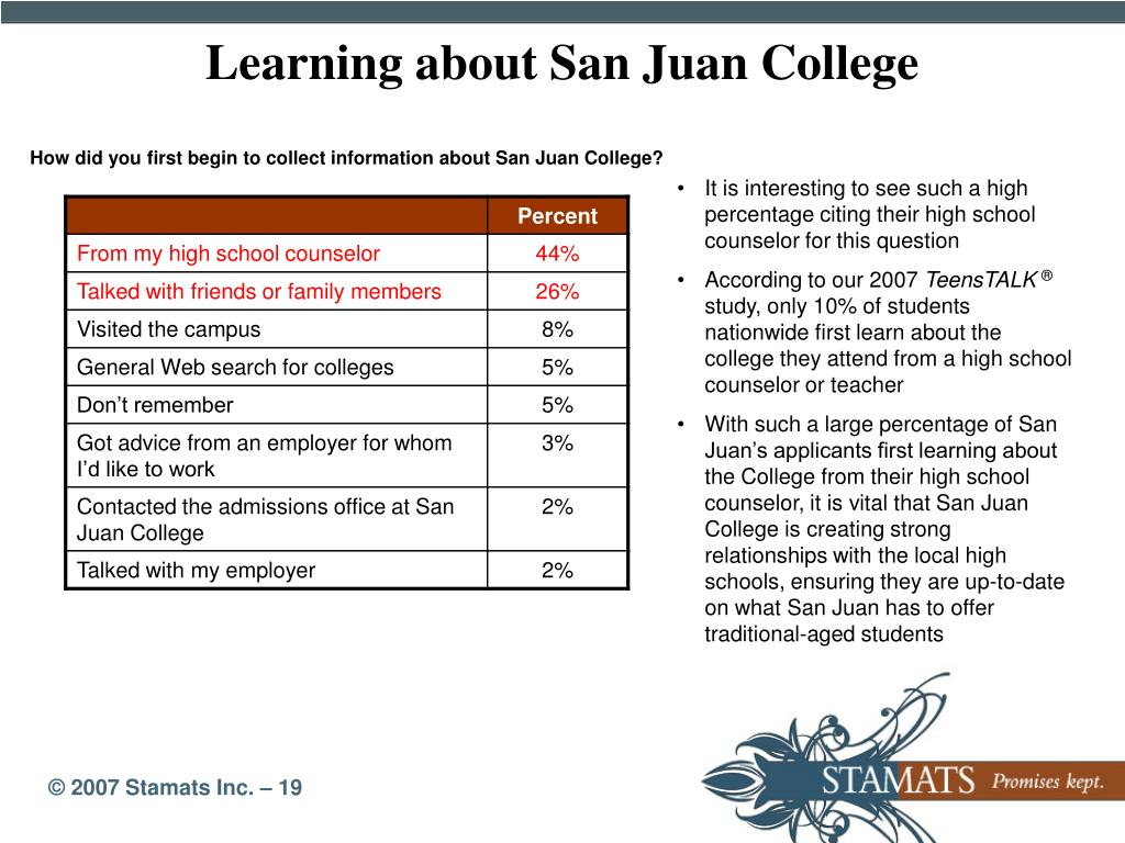 Learning about San Juan College