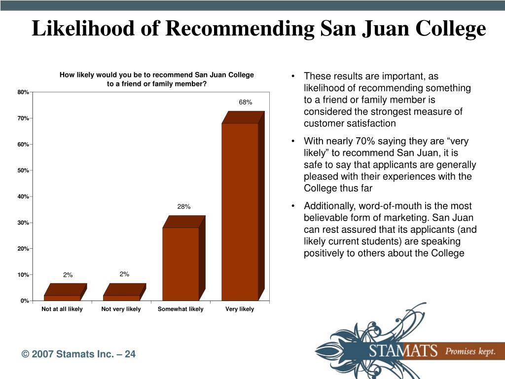 Likelihood of Recommending San Juan College