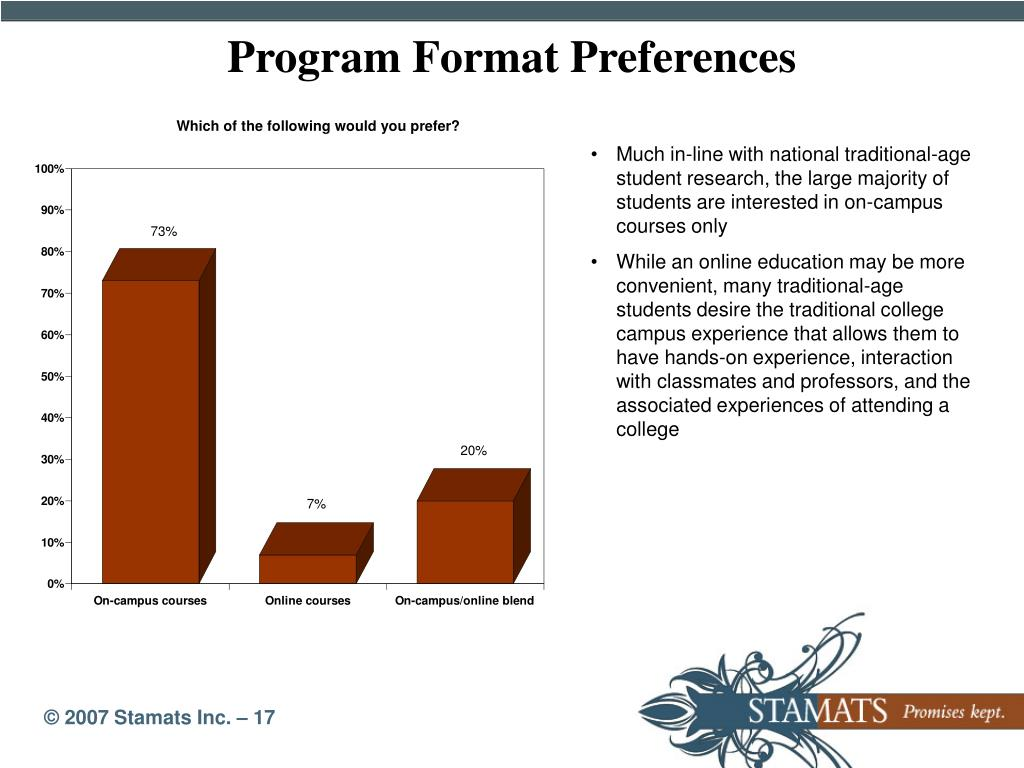Program Format Preferences