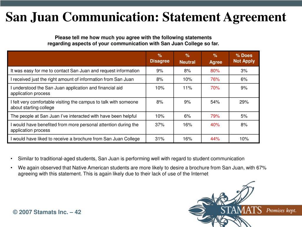 San Juan Communication: Statement Agreement