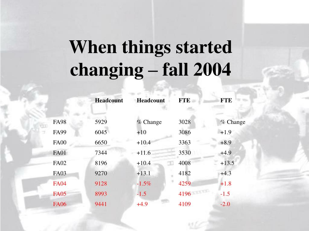 When things started changing – fall 2004