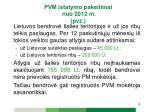 pvm statymo pakeitimai nuo 2012 m pvz
