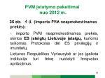 pvm statymo pakeitimai nuo 2012 m15